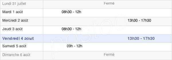 horaires d'ouverture de la Mairie De Lans