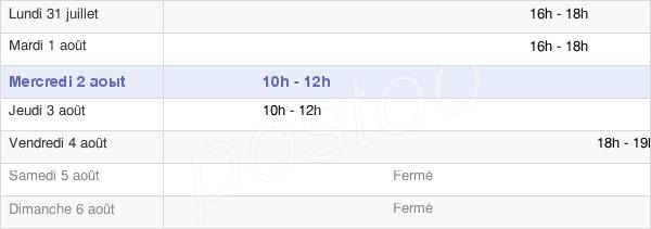 horaires d'ouverture de la Mairie Du Villars
