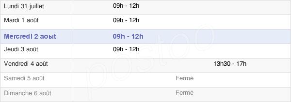 horaires d'ouverture de la Mairie De Chaintré