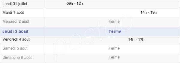 horaires d'ouverture de la Mairie De Chassigny-Sous-Dun