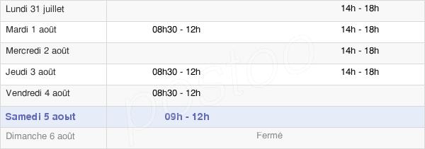 horaires d'ouverture de la Mairie De Vitry-Sur-Loire