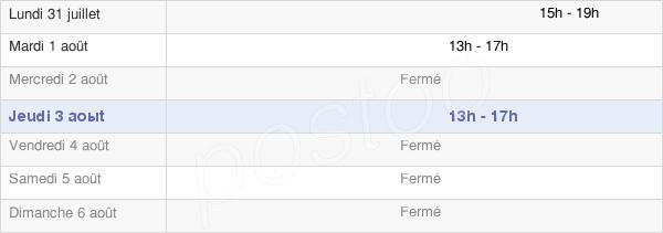 horaires d'ouverture de la Mairie De Mouthier-En-Bresse