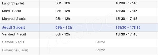horaires d'ouverture de la Mairie De Cuiseaux