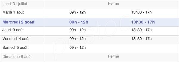 horaires d'ouverture de la Mairie De Cuisery