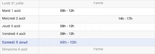 horaires d'ouverture de la Mairie De Simandre