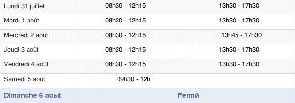 horaires d'ouverture de la Mairie De Ramonville-Saint-Agne