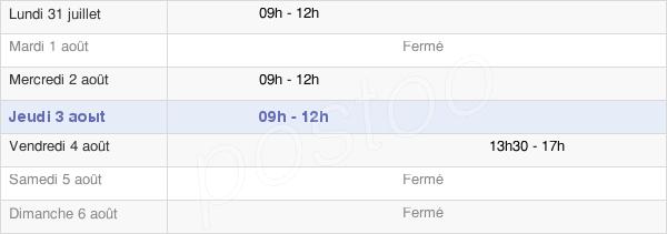 horaires d'ouverture de la Mairie De Saint Cirgues La Loutre