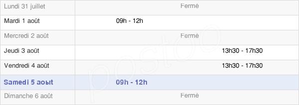 horaires d'ouverture de la Mairie Du Chastang