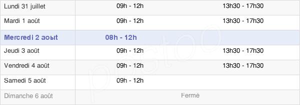 horaires d'ouverture de la Mairie D'Eyburie
