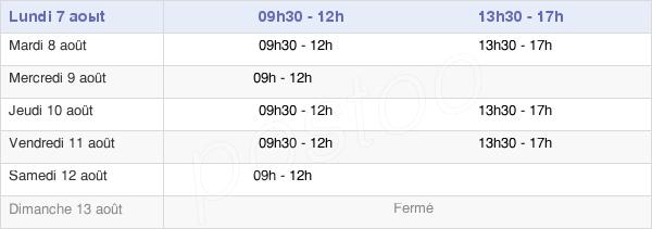 horaires d'ouverture de la Mairie De Perpezac Le Blanc