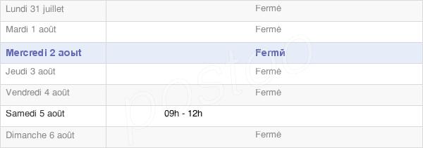 horaires d'ouverture de la Mairie De Saint-Bonnet-L'Enfantier