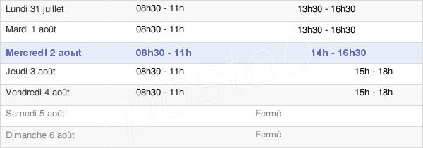horaires d'ouverture de la Mairie D'Archettes