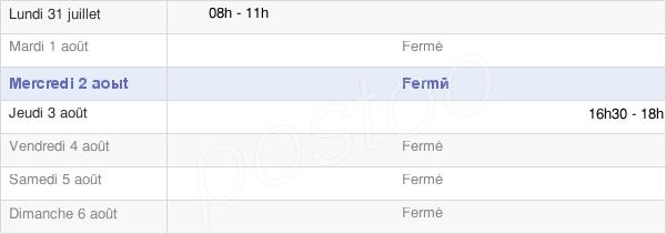 horaires d'ouverture de la Mairie De Combrimont