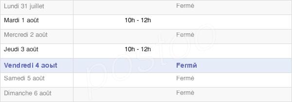 horaires d'ouverture de la Mairie De Gruey-Lès-Surance