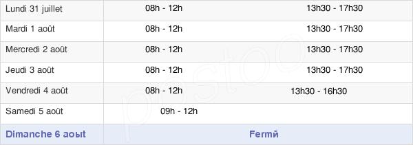 horaires d'ouverture de la Mairie De Remiremont