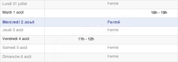 horaires d'ouverture de la Mairie D'Oëlleville