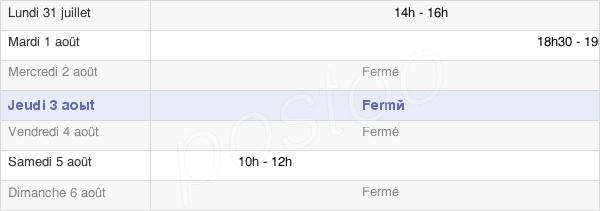 Mortagne vosges mairie code postal postoo for Vosges code postal