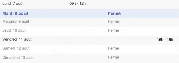 horaires d'ouverture de la Mairie De Serécourt