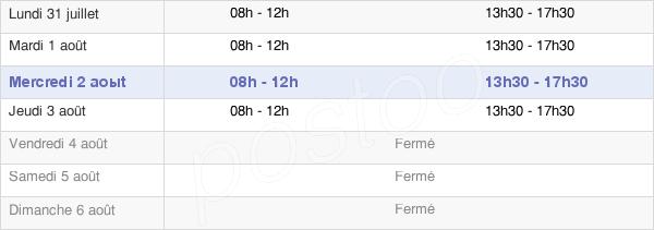horaires d'ouverture de la Mairie De Celles-Sur-Plaine