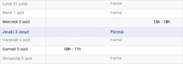 Barbey seroux vosges mairie code postal postoo for Vosges code postal