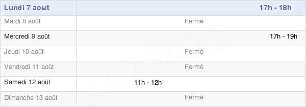 horaires d'ouverture de la Mairie De Dignonville