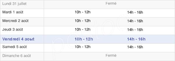 horaires d'ouverture de la Mairie De Pouxeux