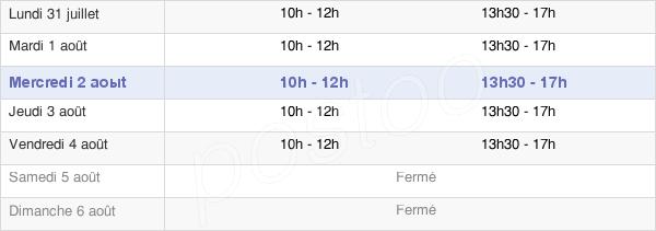 Senones vosges mairie code postal postoo for Vosges code postal