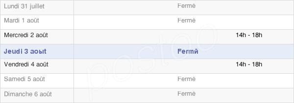 horaires d'ouverture de la Mairie De Forgues