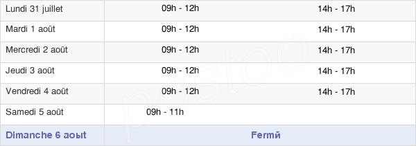 horaires d'ouverture de la Mairie De Bains-Les-Bains