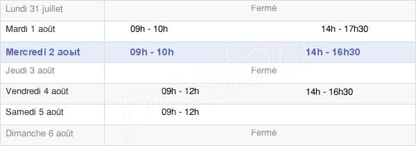 Girancourt vosges mairie code postal postoo for Vosges code postal