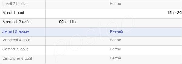 horaires d'ouverture de la Mairie De Gignéville