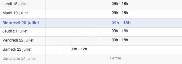 horaires d'ouverture de la Mairie De Portet-Sur-Garonne