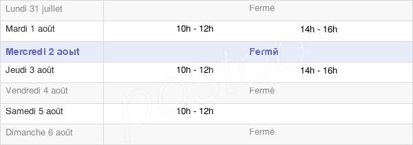 horaires d'ouverture de la Mairie De La Bourgonce