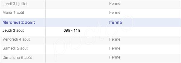 horaires d'ouverture de la Mairie De Blémerey
