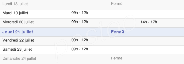 horaires d'ouverture de la Mairie De La Chapelle-Aux-Bois
