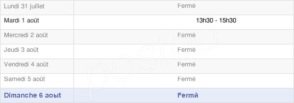 horaires d'ouverture de la Mairie De Bremondans