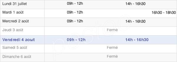 horaires d'ouverture de la Mairie De Franois