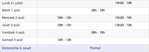 horaires d'ouverture de la Mairie De Castanet-Tolosan