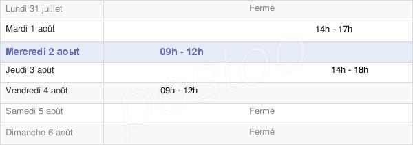 horaires d'ouverture de la Mairie De Dommartin
