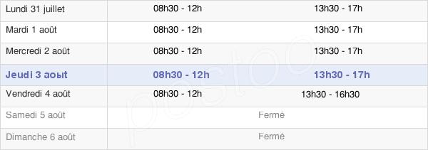 horaires d'ouverture de la Mairie De Seloncourt