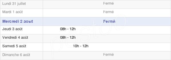 horaires d'ouverture de la Mairie De Noironte