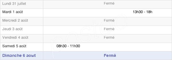 horaires d'ouverture de la Mairie De Chazot