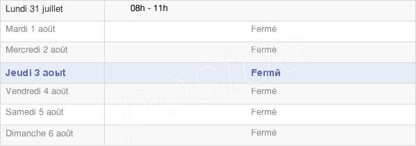 horaires d'ouverture de la Mairie D'Ollans