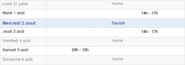 horaires d'ouverture de la Mairie De Charmoille