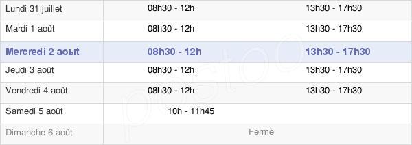 horaires d'ouverture de la Mairie De Voujeaucourt