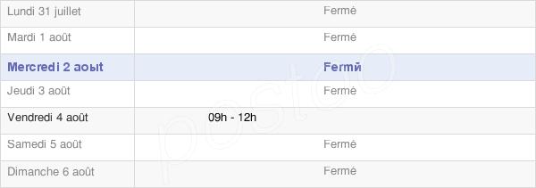 horaires d'ouverture de la Mairie De Battenans-Varin