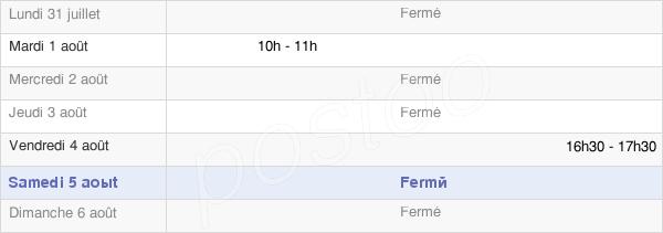 horaires d'ouverture de la Mairie De Gondenans-Montby