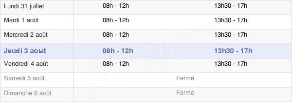horaires d'ouverture de la Mairie De Bart