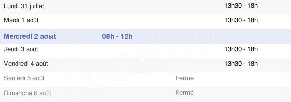 horaires d'ouverture de la Mairie D'Auxon-Dessus
