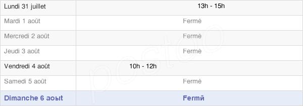 horaires d'ouverture de la Mairie De Lanthenans